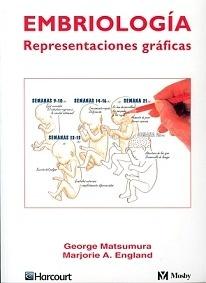 Embriologia. Representaciones Graficas
