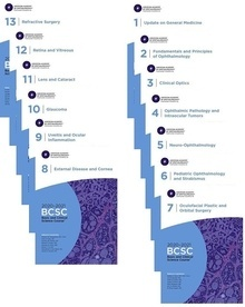 "2020-2021 Basic and Clinical Science Course  (BCSC) "", Complete 13 Volume Set"""